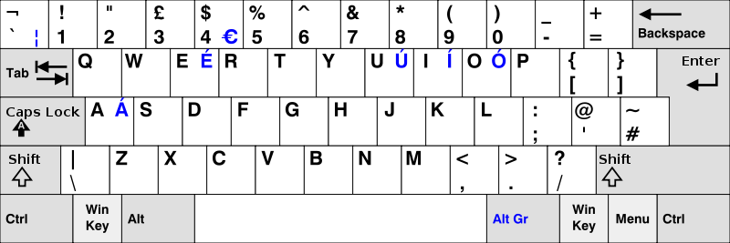 US keyboard